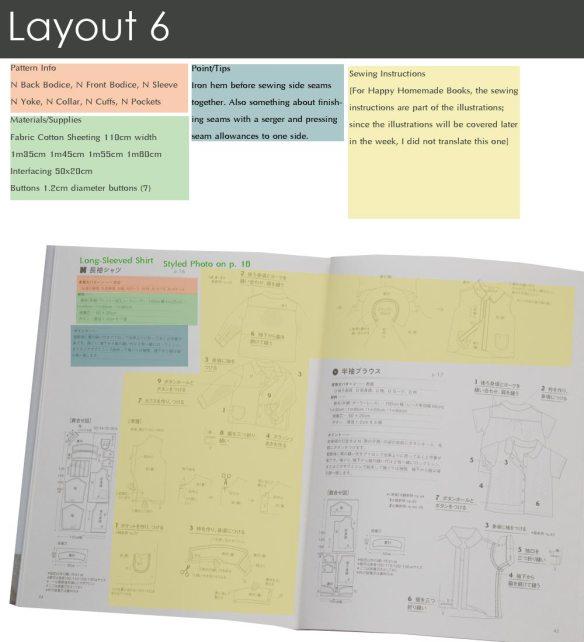 layout6