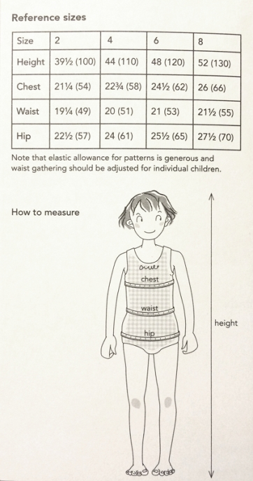 Happy Homemade: Sew Chic Kids size chart